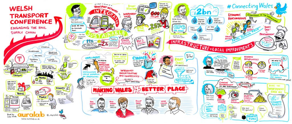 Welsh Transport Conference 2018 Cartoon